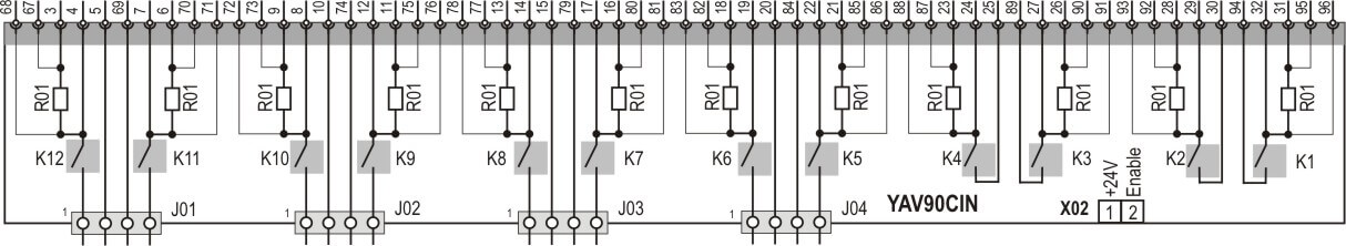YAV90CIN 12-Channel High- Power General- Purpose Relay Switch with Meas. Shunts